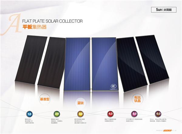 四季沐歌 平板太阳能